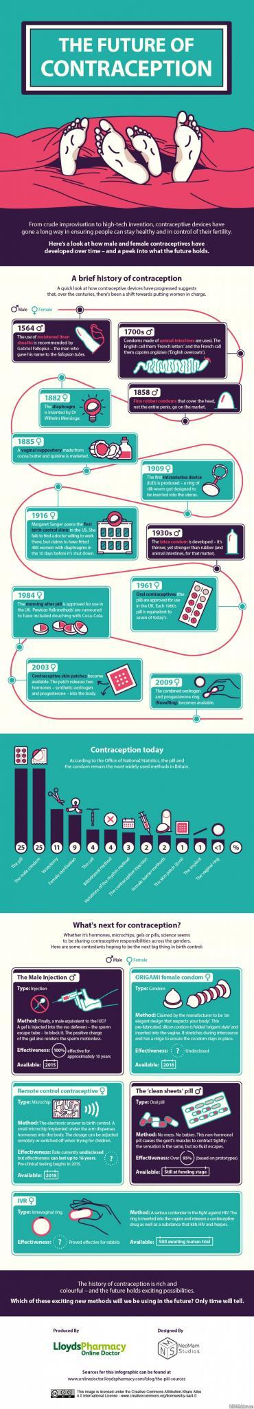 A Strange History of Contraception (Infographic)
